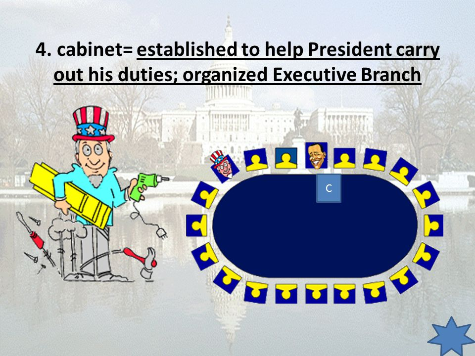 4. cabinet= established to help President carry out his duties; organized Executive Branch