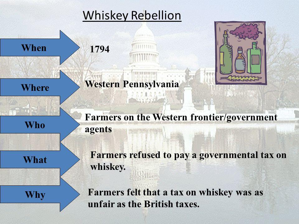Whiskey Rebellion When 1794 Where Western Pennsylvania Who