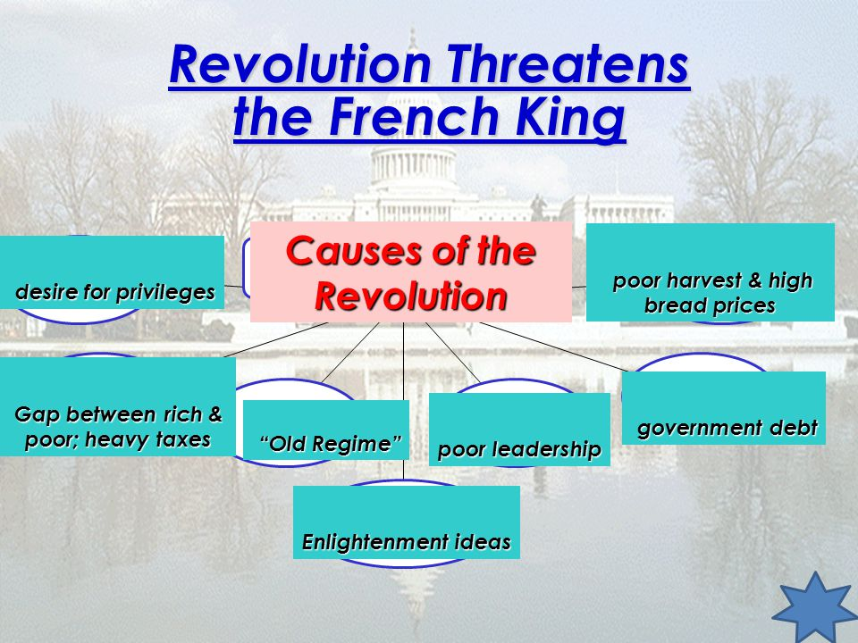 Revolution Threatens the French King