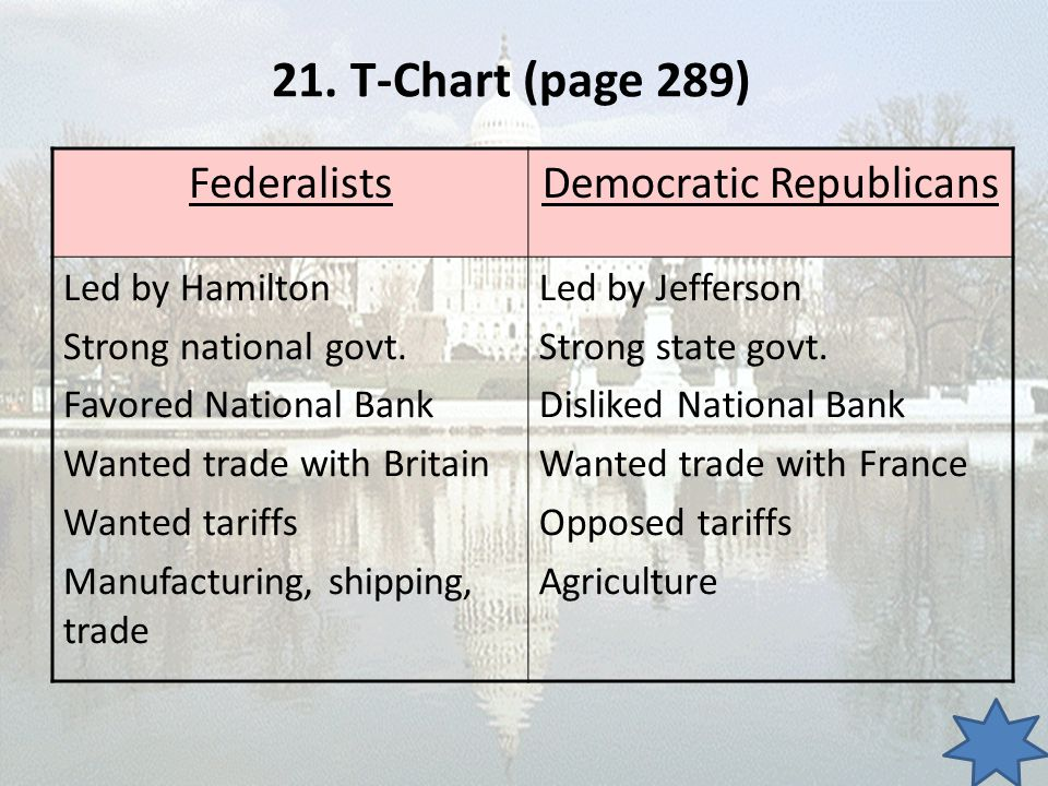 Democratic Republicans