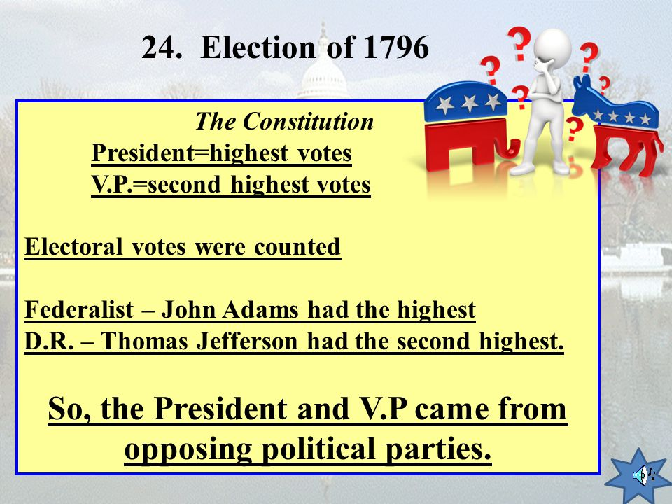 So, the President and V.P came from opposing political parties.