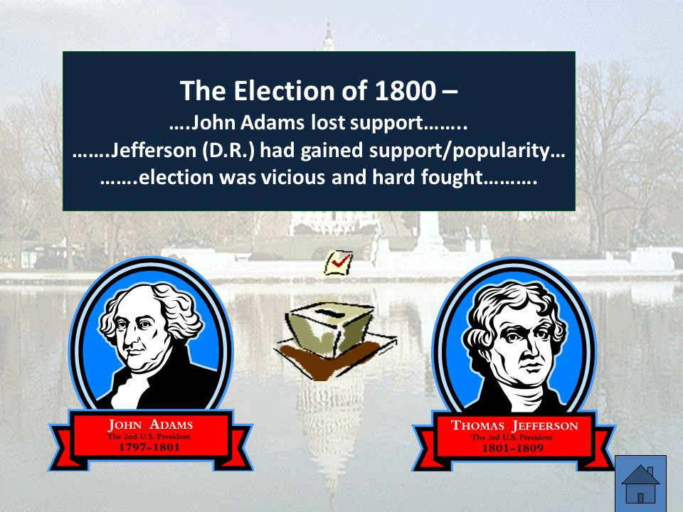 The Election of 1800 – …. John Adams lost support……. ……. Jefferson (D