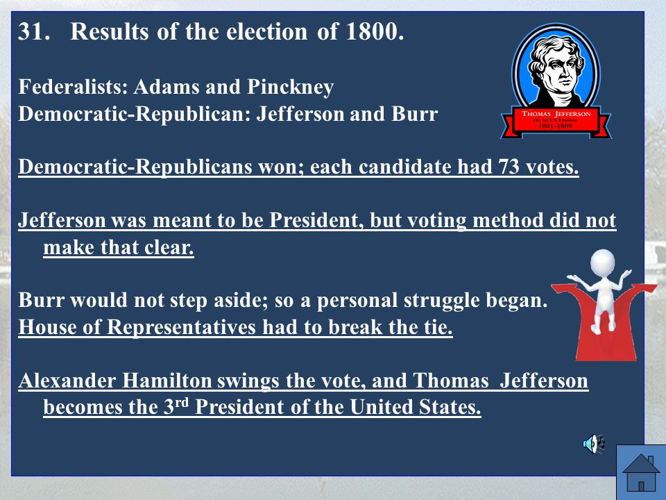 31. Results of the election of 1800.