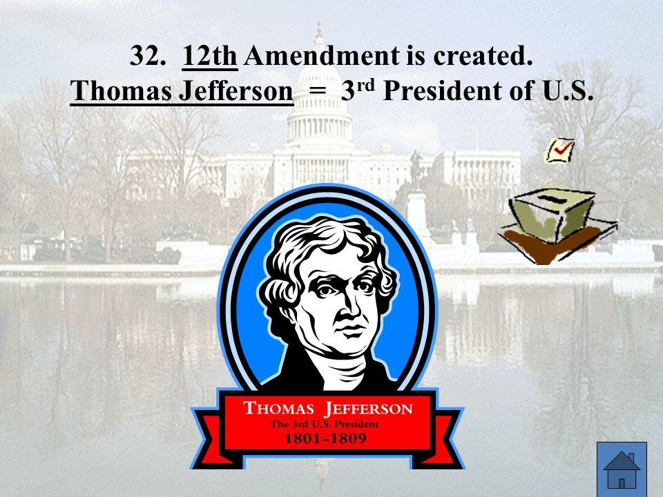 12th Amendment is created. Thomas Jefferson = 3rd President of U.S.