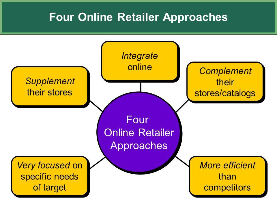 Four Online Retailer Approaches