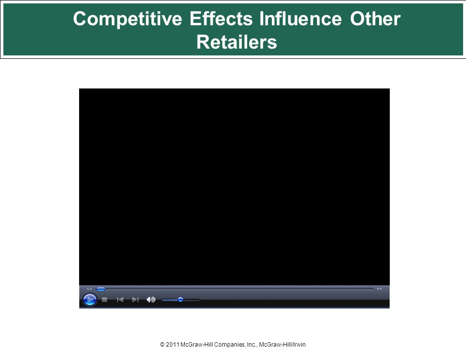 Competitive Effects Influence Other Retailers