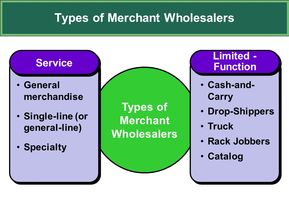 Types of Merchant Wholesalers