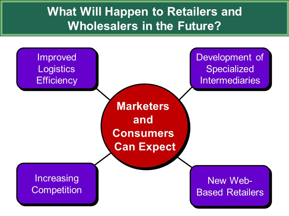 What Will Happen to Retailers and Wholesalers in the Future