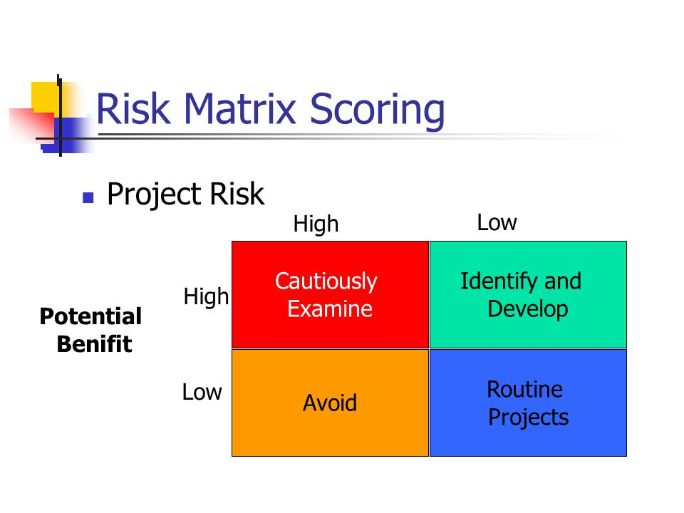 Risk Matrix Scoring Project Risk High Low Cautiously Examine