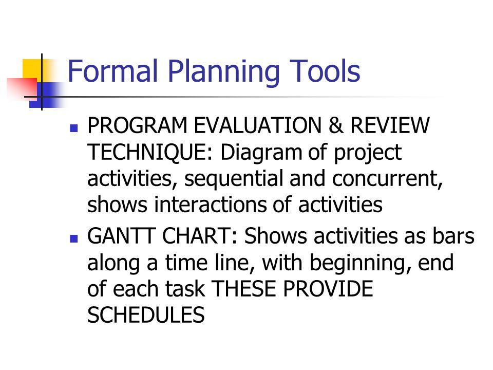Formal Planning Tools