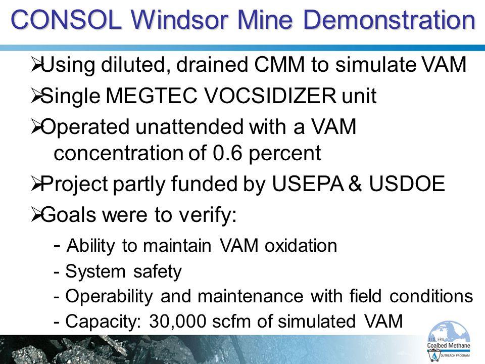 CONSOL Windsor Mine Demonstration