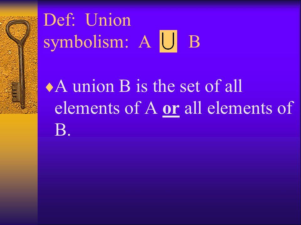 Def: Union symbolism: A B