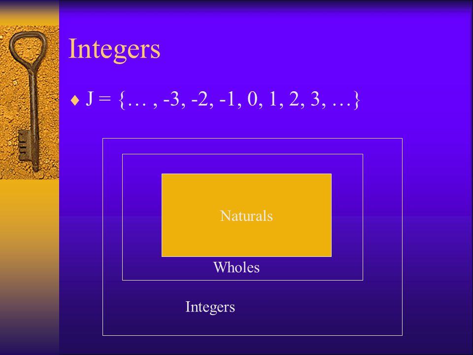 Integers J = {… , -3, -2, -1, 0, 1, 2, 3, …} Naturals Wholes Integers