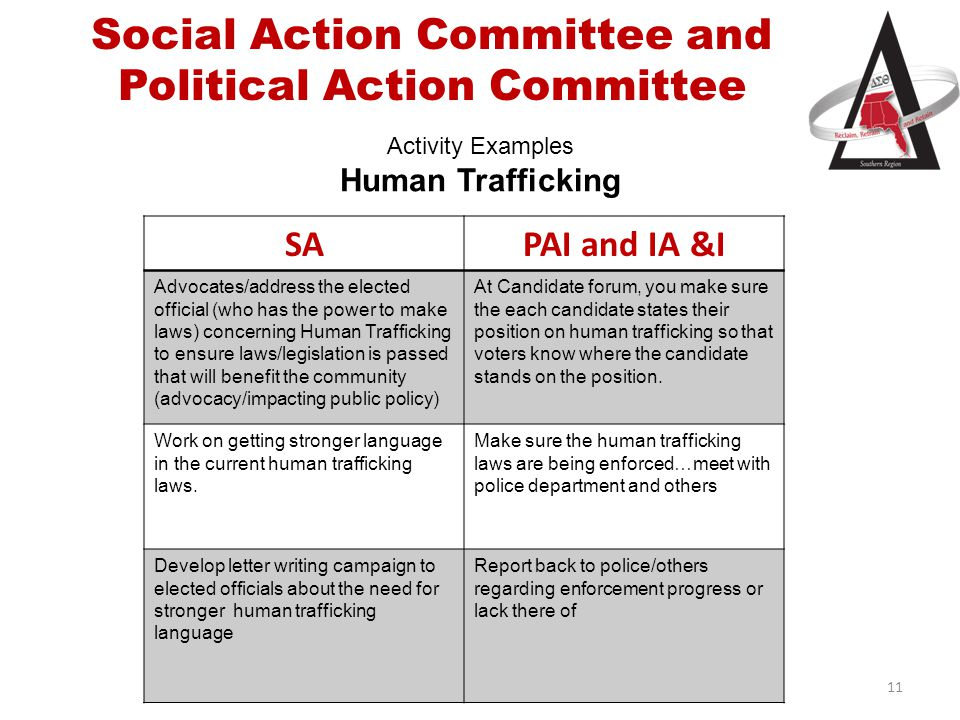 Social Action Committee and Political Action Committee