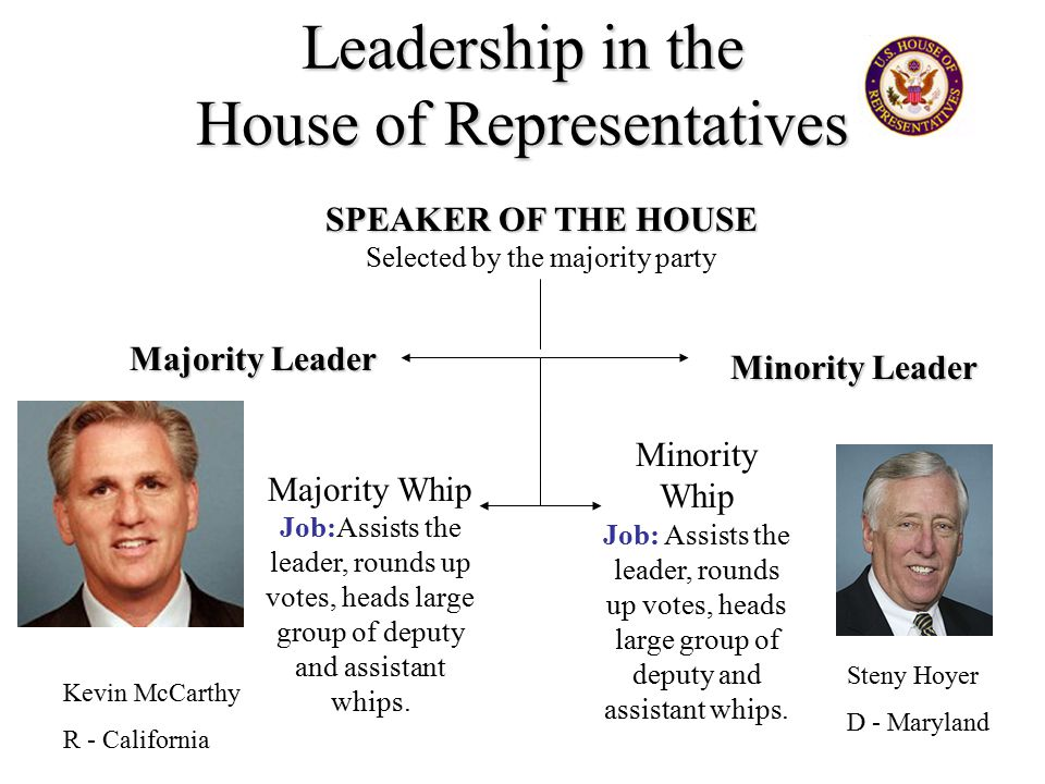 Leadership in the House of Representatives