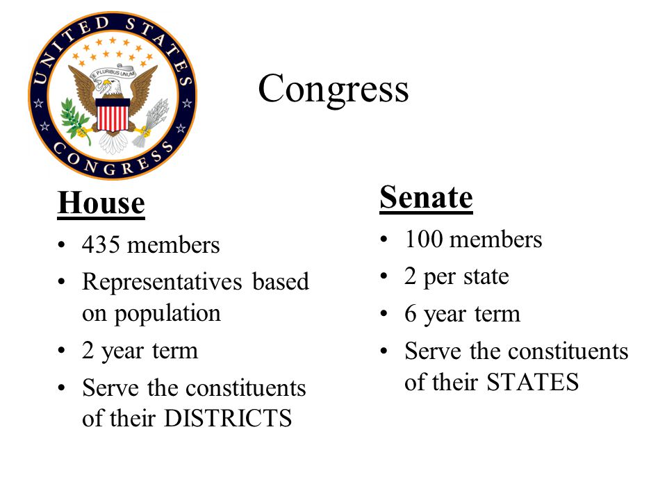 Congress Senate House 100 members 435 members 2 per state