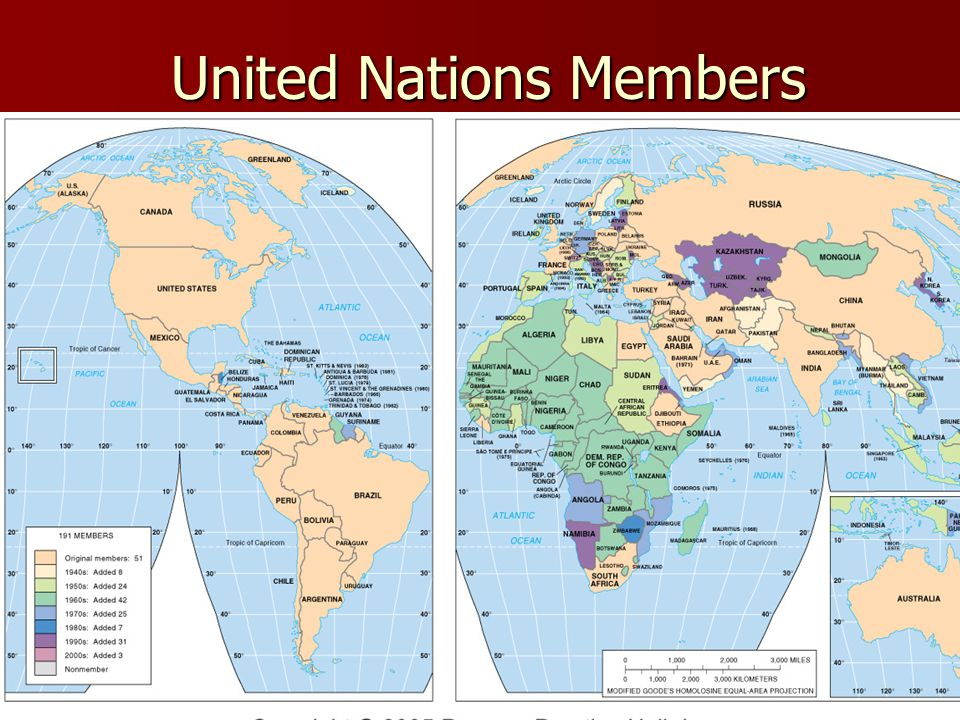 United Nations Members