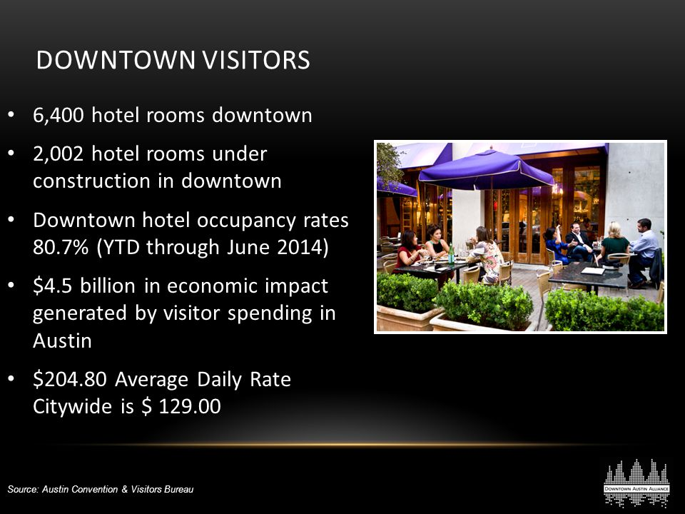 Downtown Visitors 6,400 hotel rooms downtown