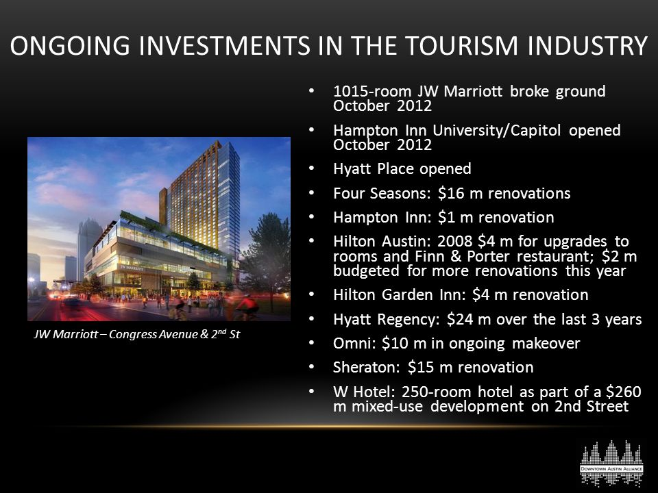 Ongoing Investments in the Tourism Industry