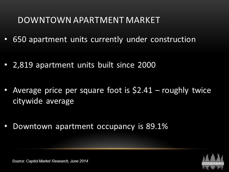 Downtown APARTMENT Market