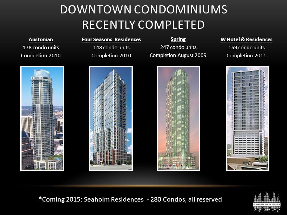 Downtown Condominiums Recently Completed