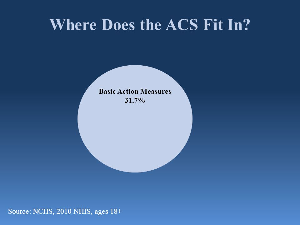 Where Does the ACS Fit In