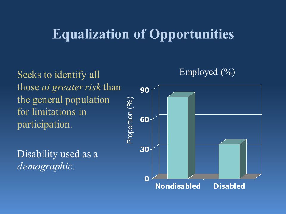 Equalization of Opportunities