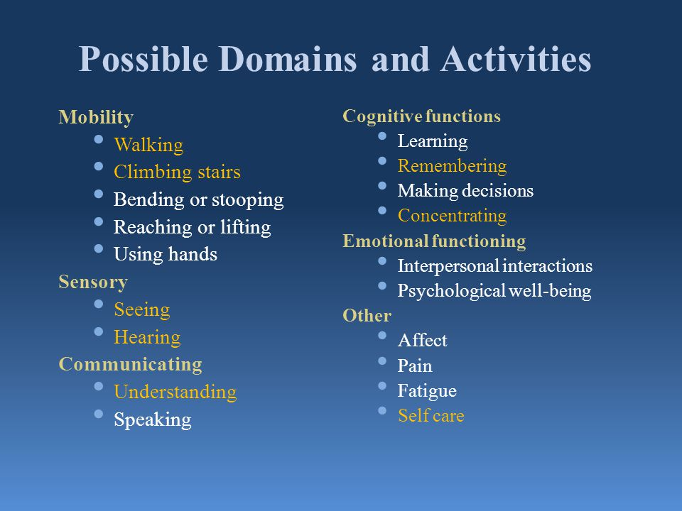 Possible Domains and Activities