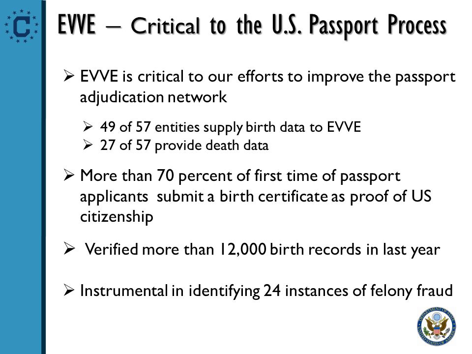 EVVE – Critical to the U.S. Passport Process