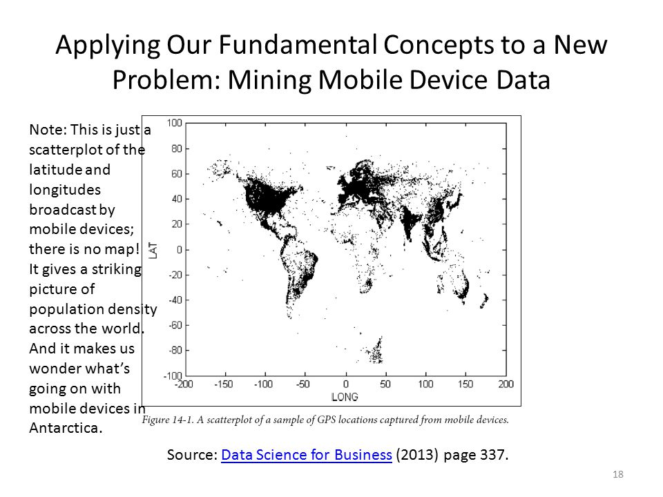 Applying Our Fundamental Concepts to a New Problem: Mining Mobile Device Data