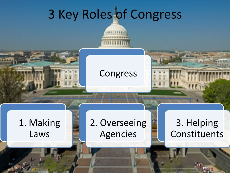 3 Key Roles of Congress Congress 1. Making Laws 2. Overseeing Agencies