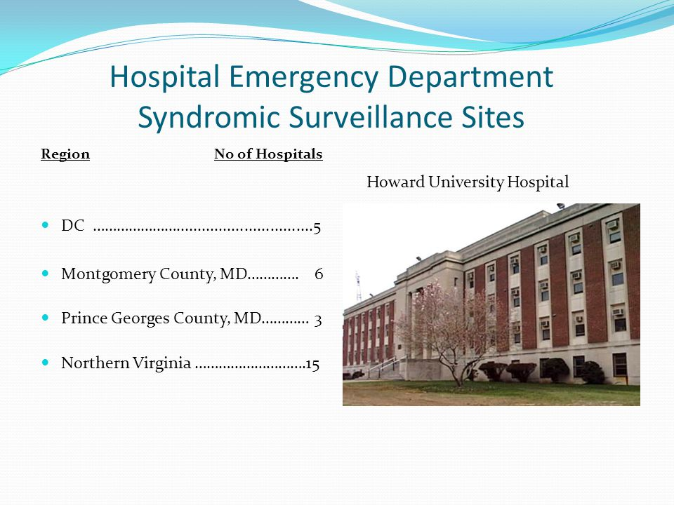 Hospital Emergency Department Syndromic Surveillance Sites