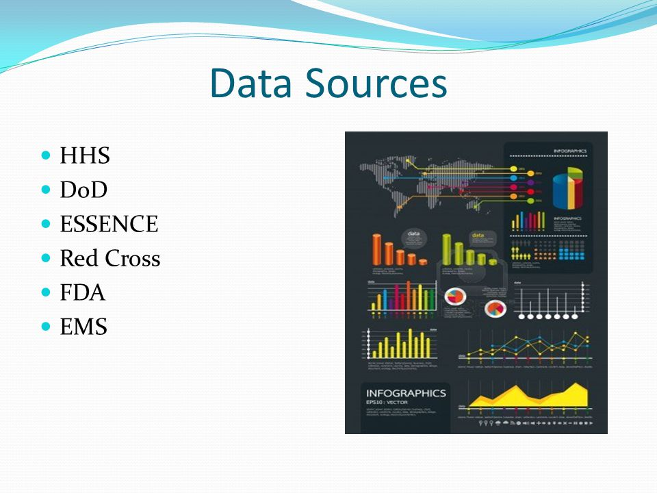 Data Sources HHS DoD ESSENCE Red Cross FDA EMS