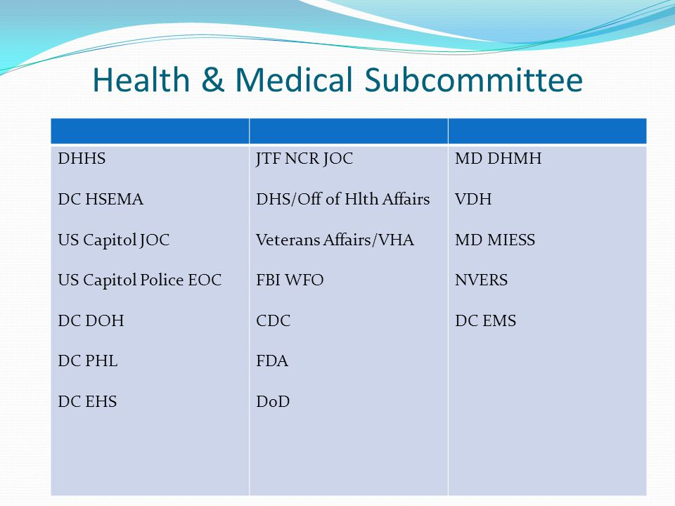 Health & Medical Subcommittee
