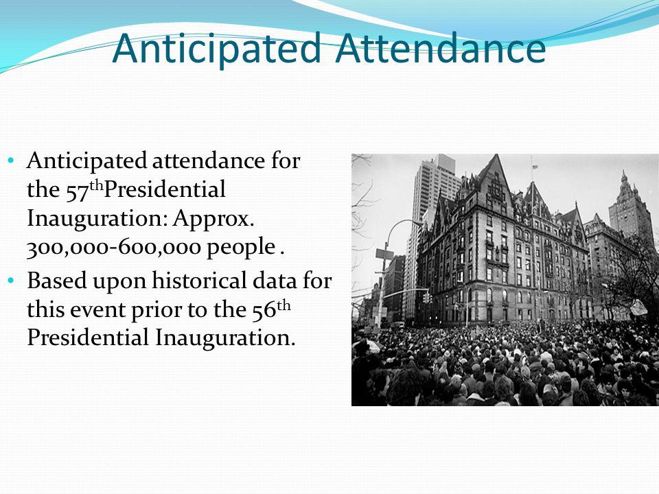Anticipated Attendance