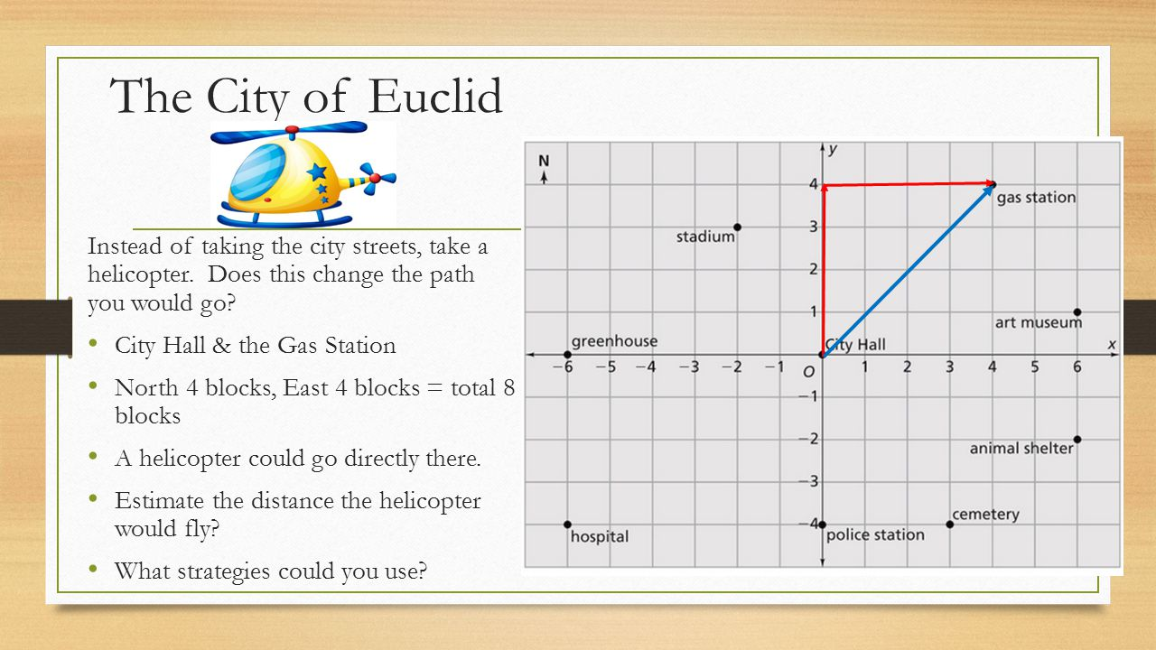 The City of Euclid Instead of taking the city streets, take a helicopter. Does this change the path you would go
