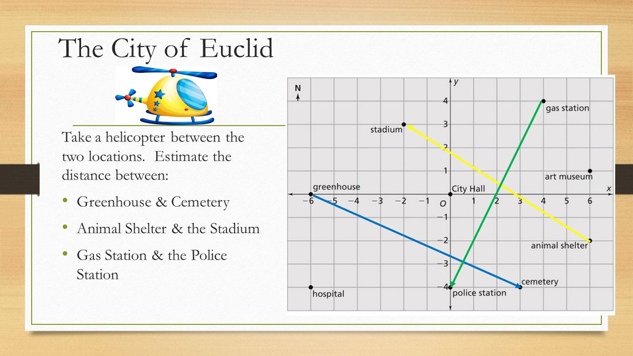The City of Euclid Take a helicopter between the two locations. Estimate the distance between: Greenhouse & Cemetery.