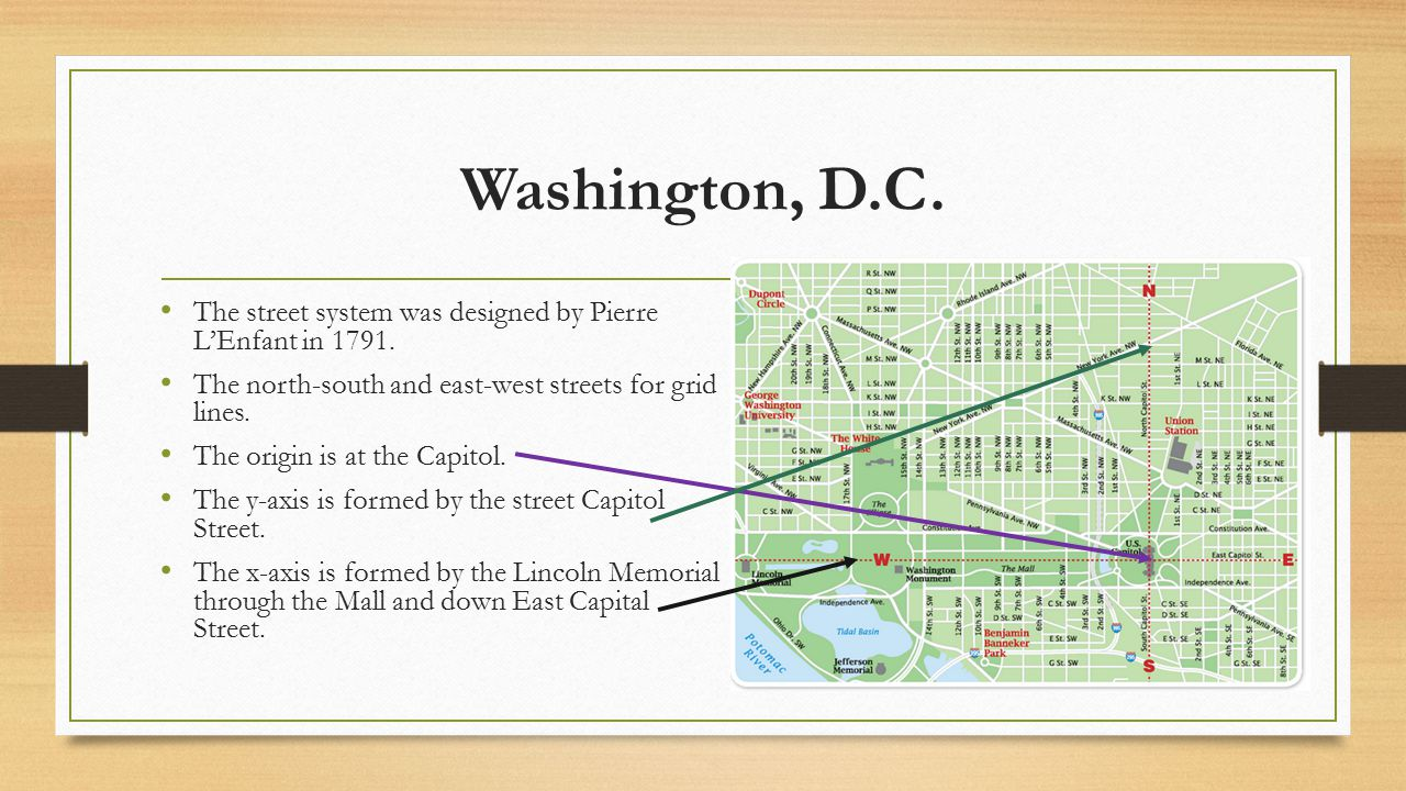 Washington, D.C. The street system was designed by Pierre L'Enfant in 1791. The north-south and east-west streets for grid lines.