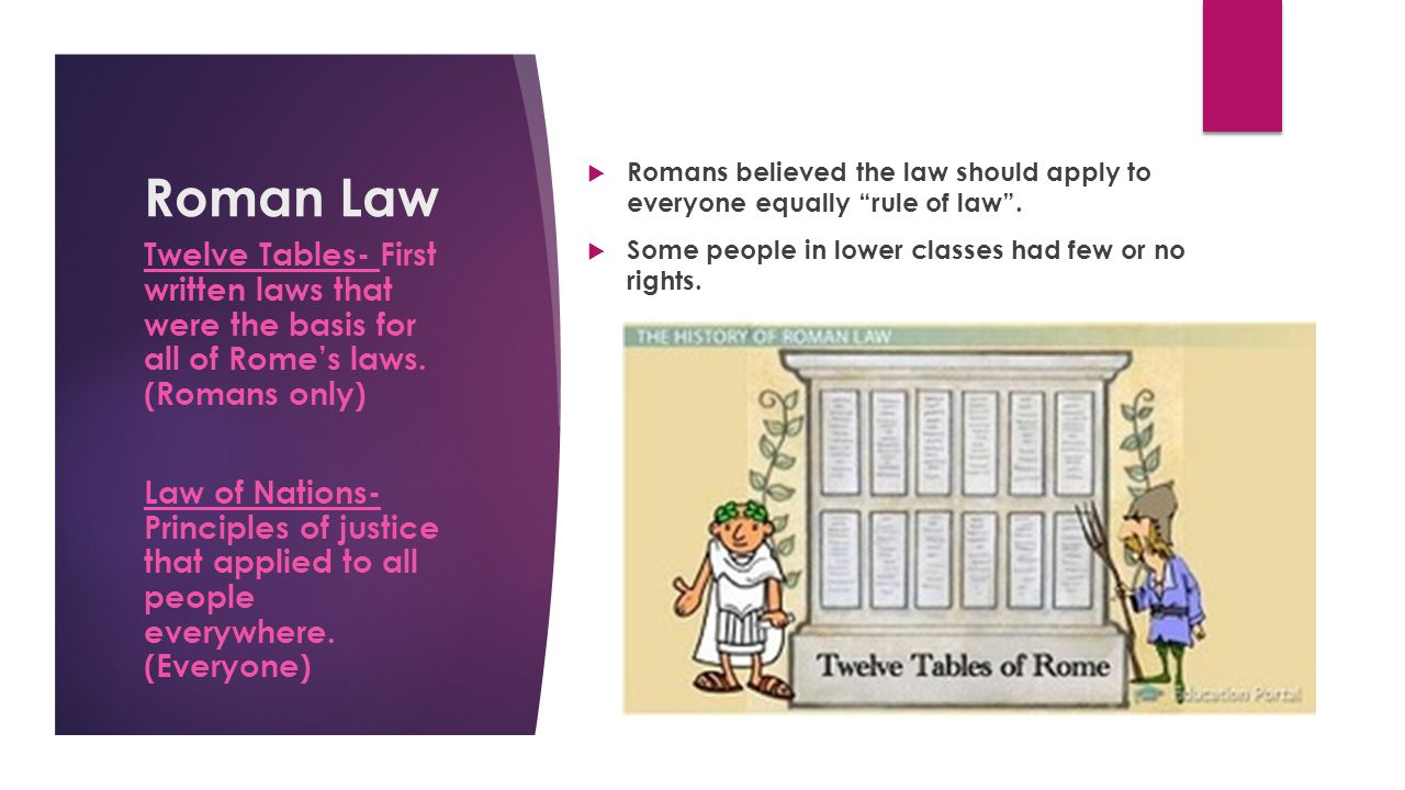 Romans believed the law should apply to everyone equally rule of law .