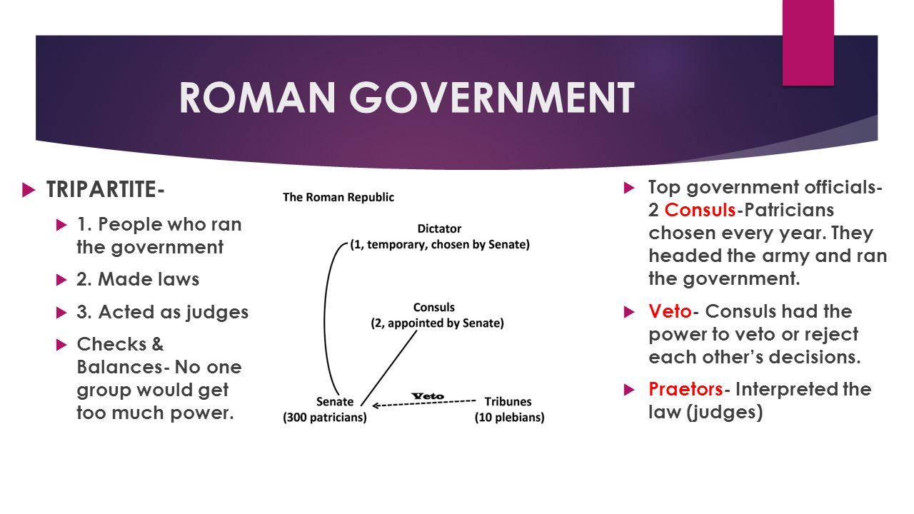 ROMAN GOVERNMENT TRIPARTITE- 1. People who ran the government