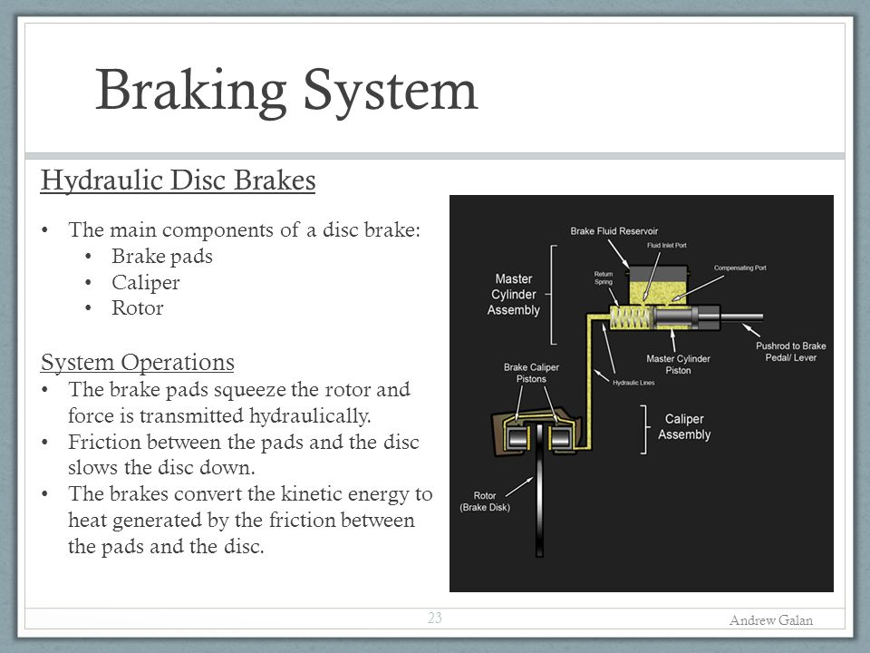 Braking System Hydraulic Disc Brakes System Operations