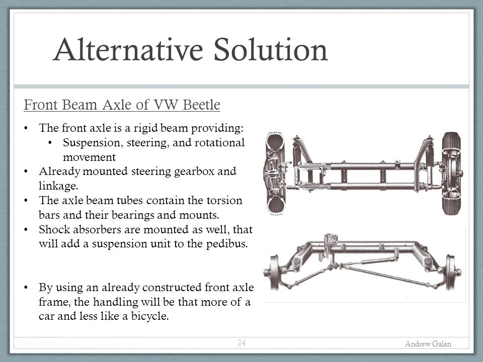 Alternative Solution Front Beam Axle of VW Beetle
