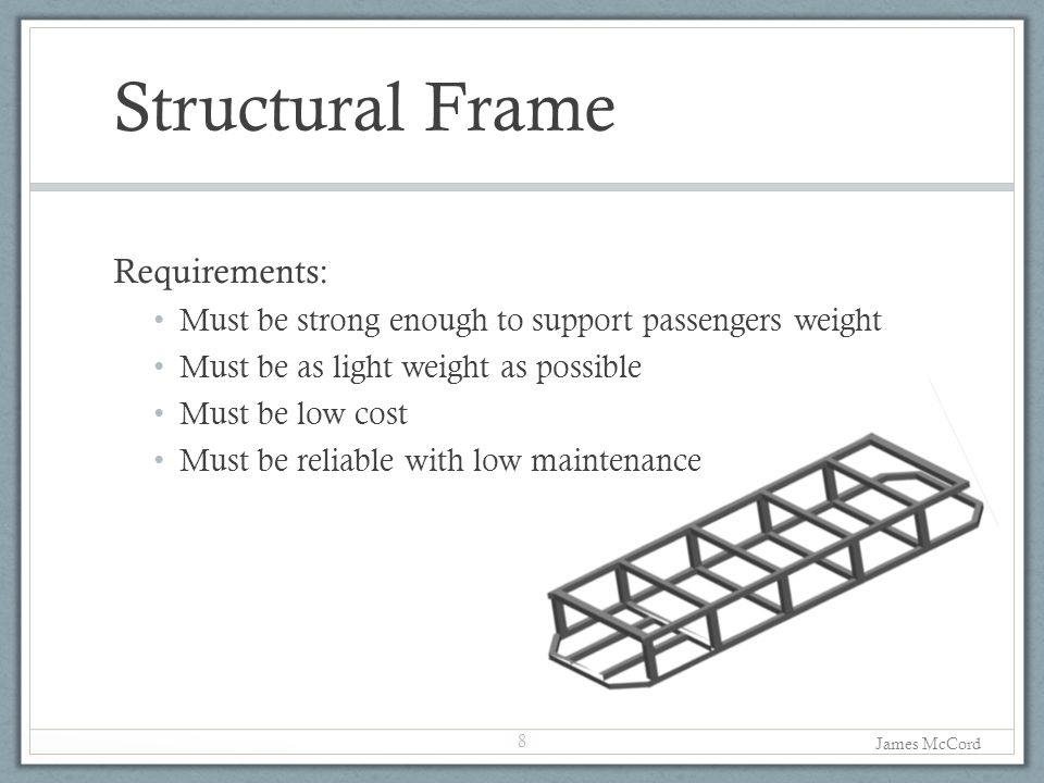 Structural Frame Requirements: