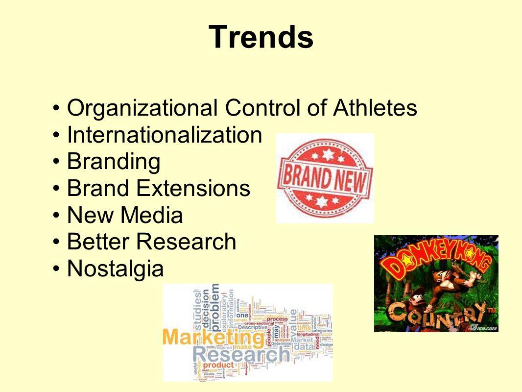 Trends Organizational Control of Athletes Internationalization