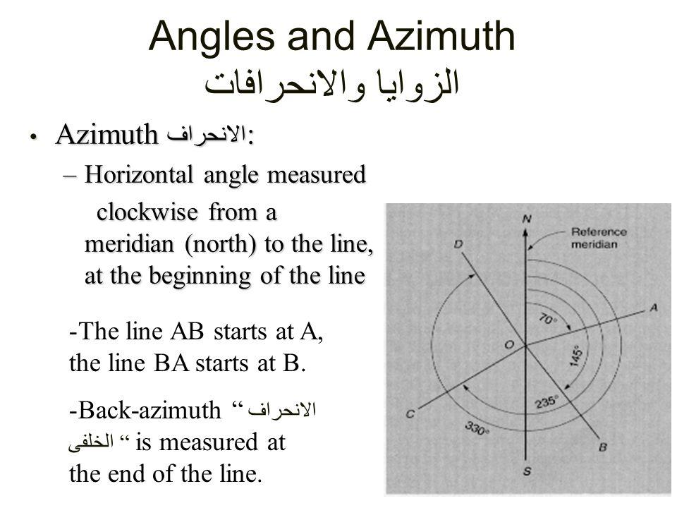 Angles and Azimuth الزوايا والانحرافات