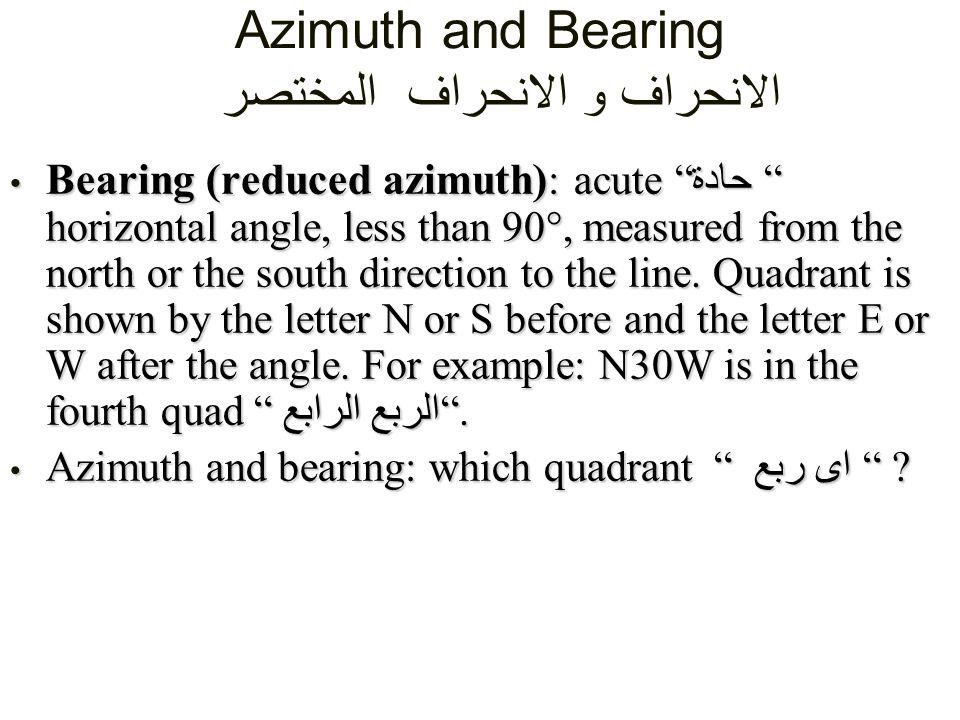 Azimuth and Bearing المختصر الانحراف و الانحراف