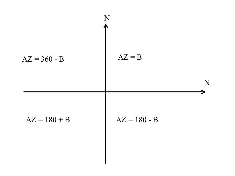 N AZ = B AZ = 360 - B N AZ = 180 + B AZ = 180 - B