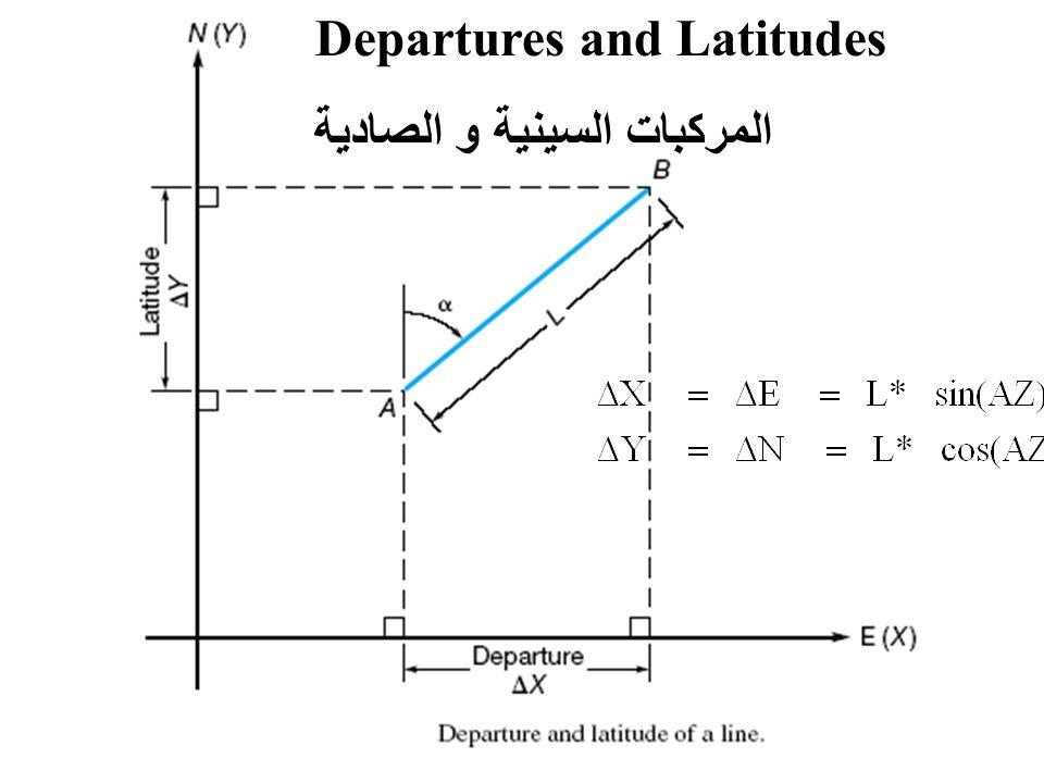 Departures and Latitudes