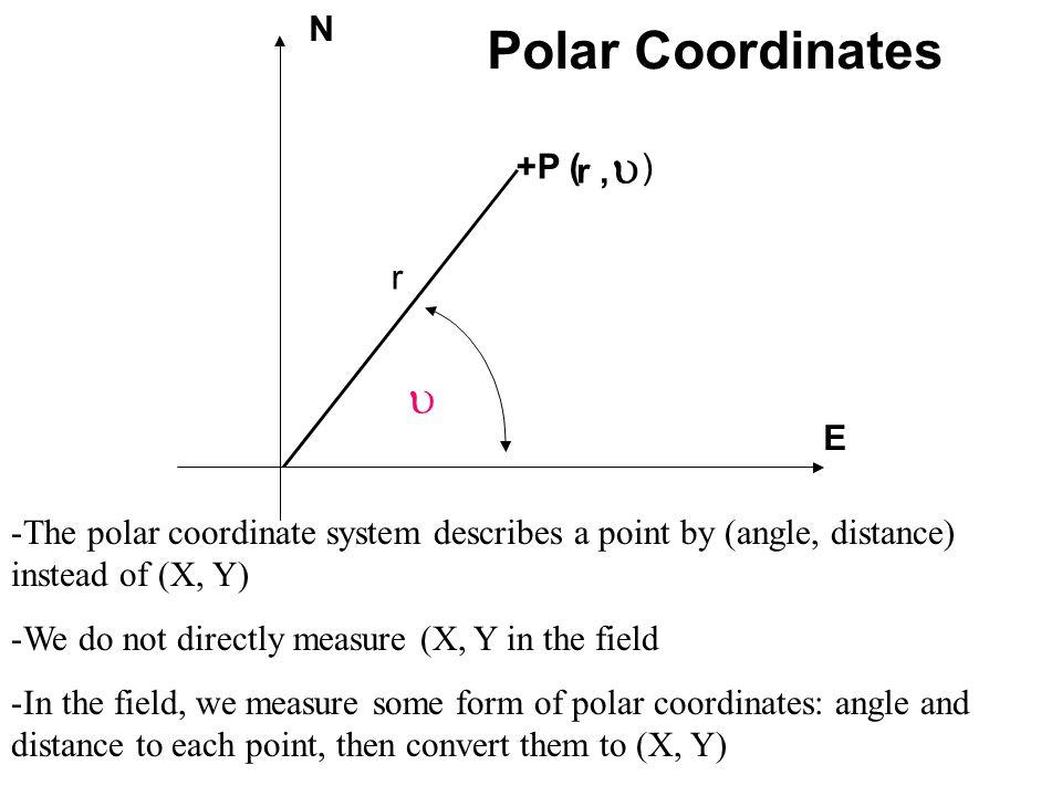 Polar Coordinates u u N +P ( r , ) r E