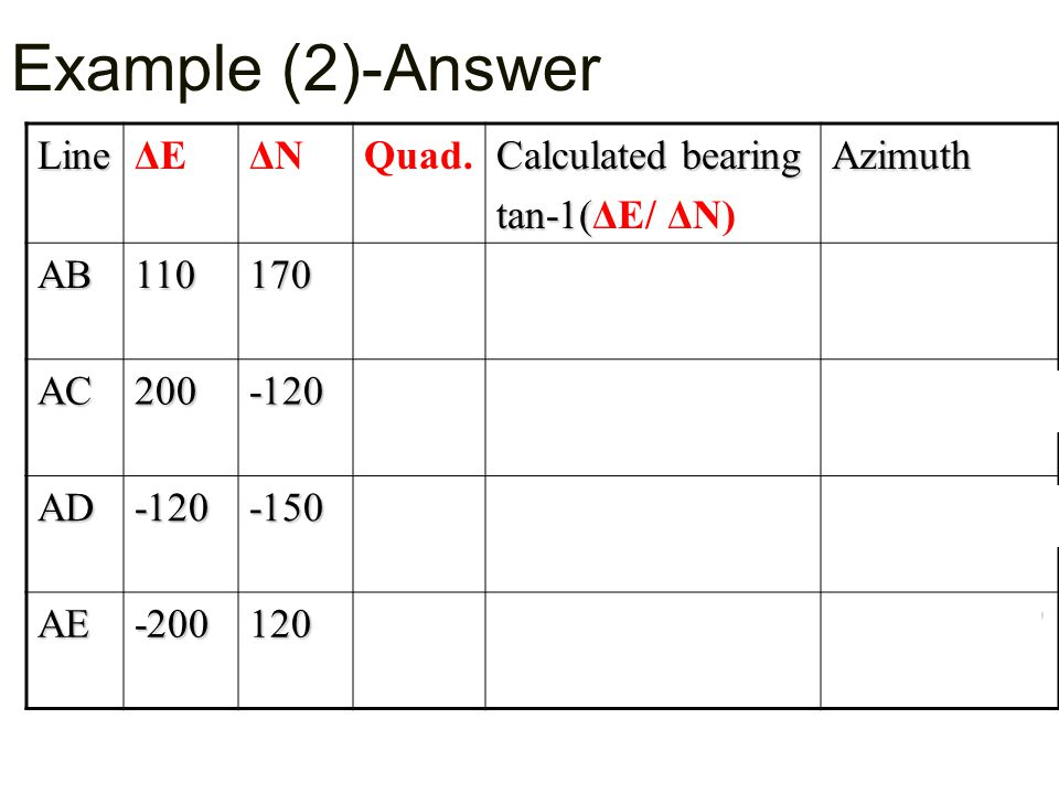 Example (2)-Answer Line ΔE ΔN Quad. Calculated bearing tan-1(ΔE/ ΔN)